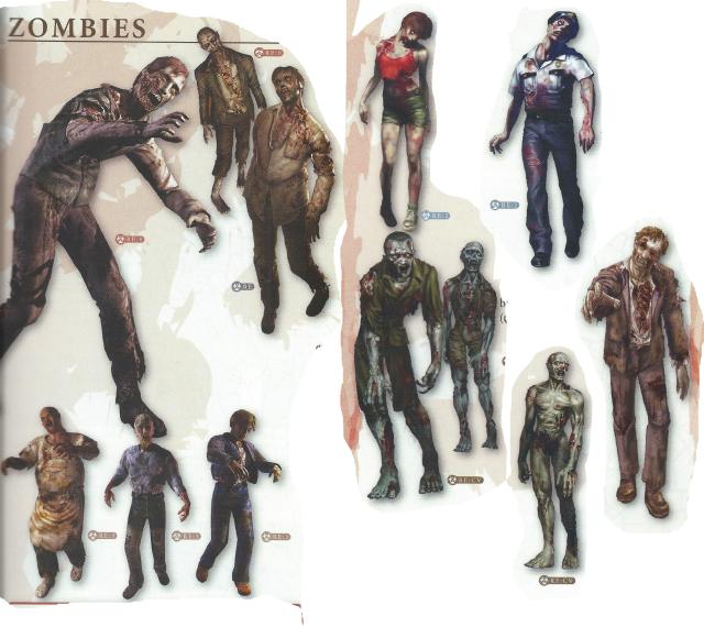 0 Zombie